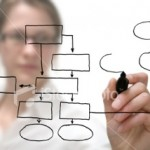 small business plan strategy